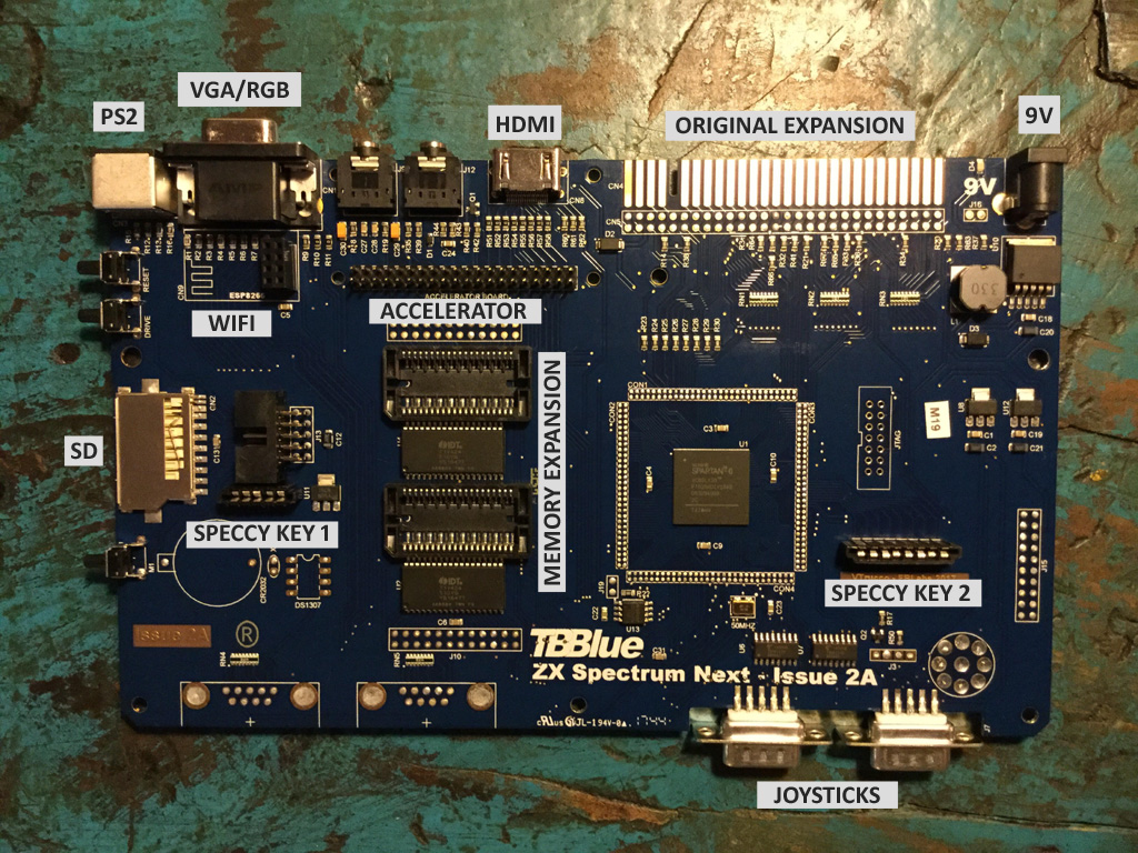 Quick Start Guide Instructions For The 2a B Next Boards Zx Zx80 Circuit Diagram Full Monty